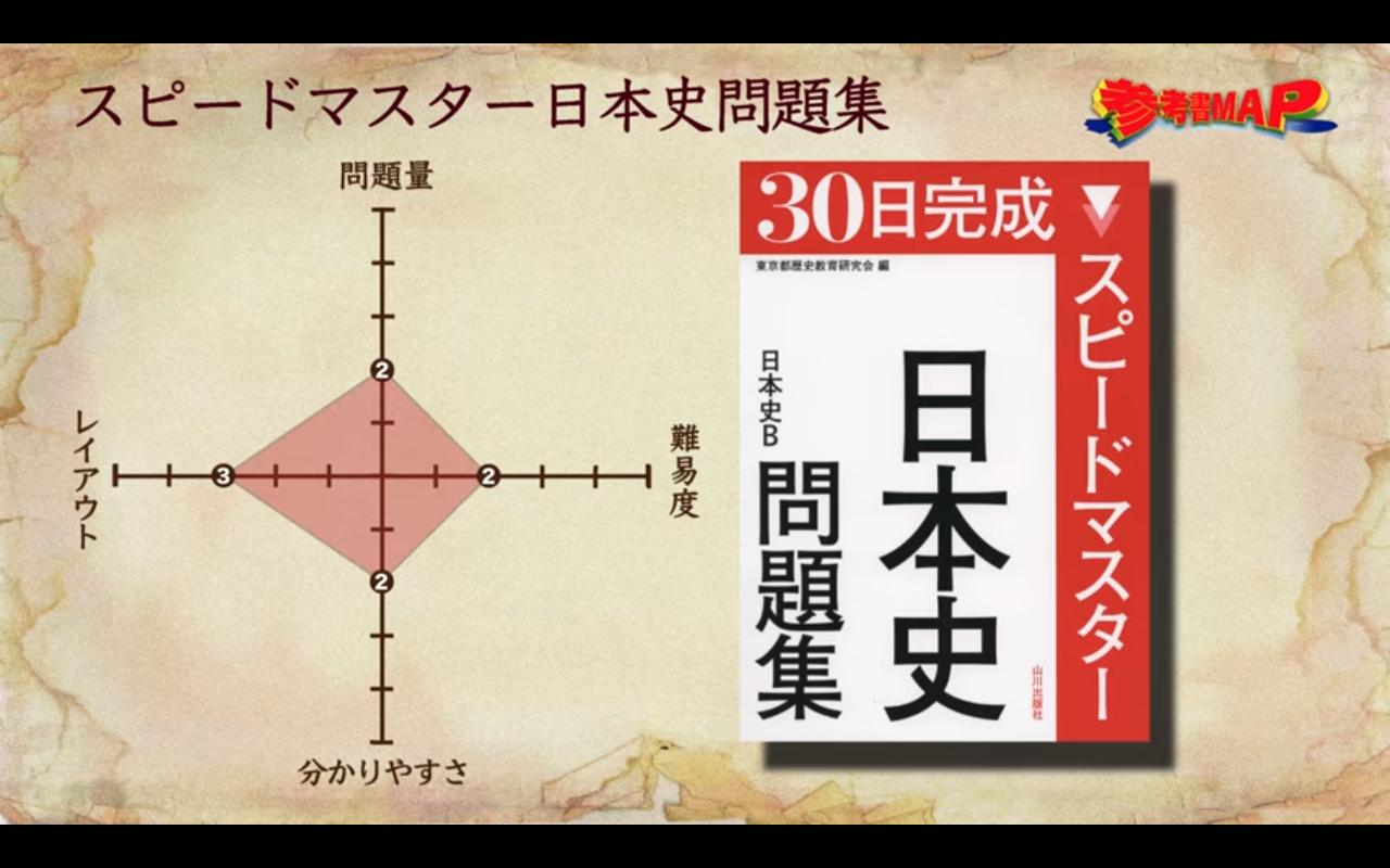 「日本史スピードマスター」の画像検索結果